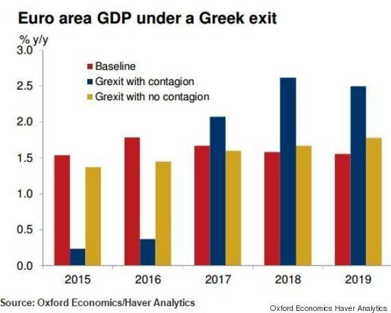 Telegraph: Πώς η Ευρώπη σχεδιάζει να επιβιώσει από ένα