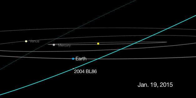 Κοντινό πέρασμα αστεροειδούς από τη Γη στις 26