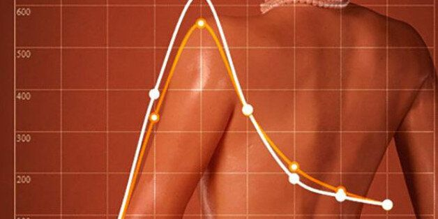 H Κιμ Καρντάσιαν έχει το δημοφιλέστερο sex tape όλων των