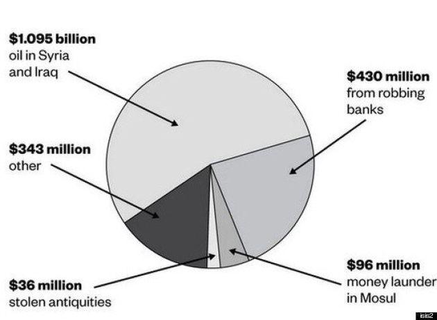 Οι σκοτεινές πηγές χρηματοδότησης των