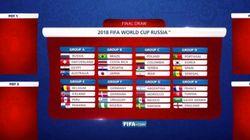 Tirage au sort Coupe du monde 2018: La Tunisie dans un groupe relevé selon une simulation effectuée par la Fifa