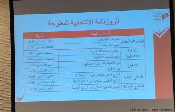 ISIE: La date définitive des élections municipales fixée pour le 25 mars