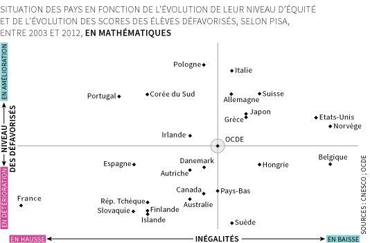 Le bac tunisien, plusieurs lignes de