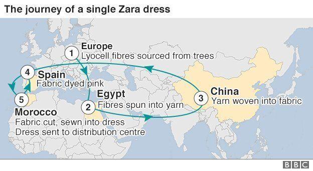 La BBC suit le voyage d'une robe
