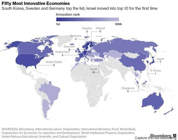 La Tunisie en tête des pays arabes et africains les plus innovants, selon cette