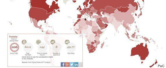 Les moyennes entreprises tunisiennes supportent une pression fiscale plus lourde que la moyenne