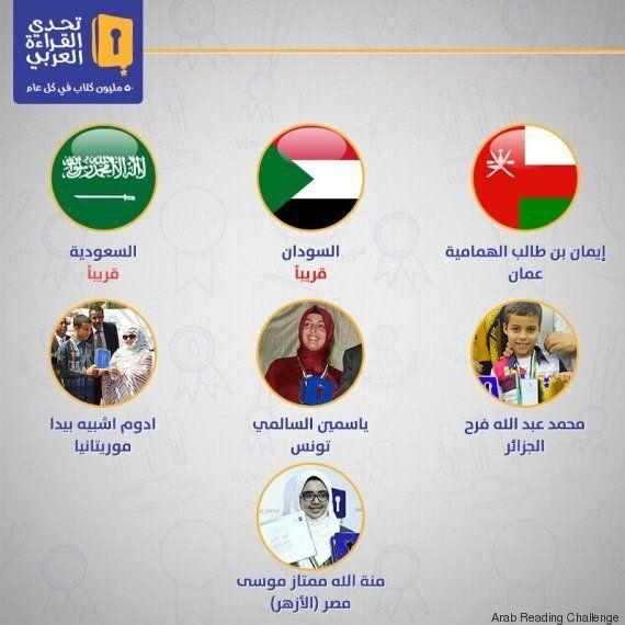Un écolier algérien de six ans finaliste au concours de lecture aux Emirats arabes
