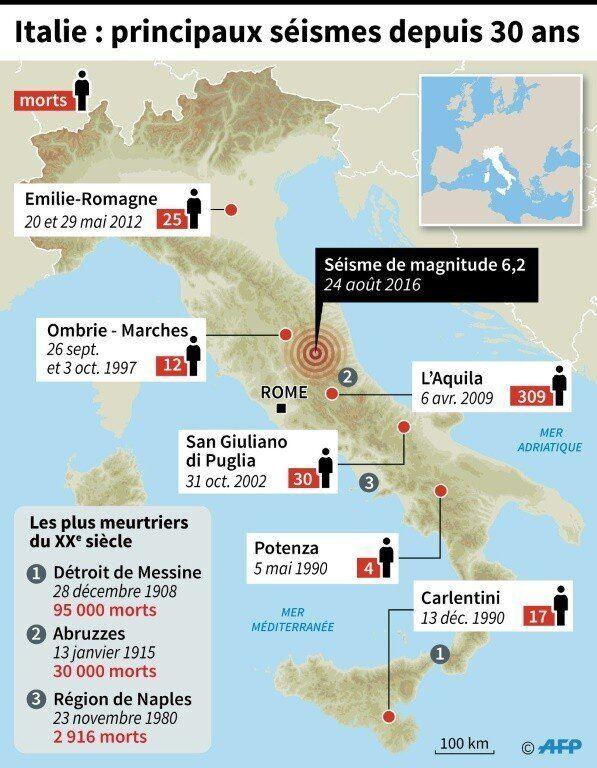 Les principaux séismes en Italie, pays exposé aux tremblements de