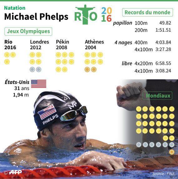 Le nageur Michael Phelps a gagné 3,5 fois plus de médailles d'or que le Maroc aux JO depuis