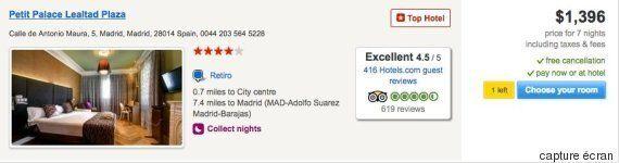 Une semaine dans un 4 étoiles à Madrid coûte près de deux fois moins cher qu'à Hammamet: Le Tunisien...