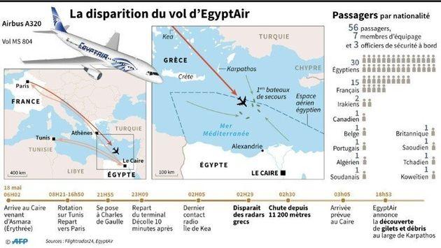 EgyptAir : toujours le mystère autour du crash de l'Airbus