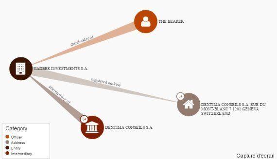 Sonatrach et les Ressources en eau au centre de nouvelles affaires de