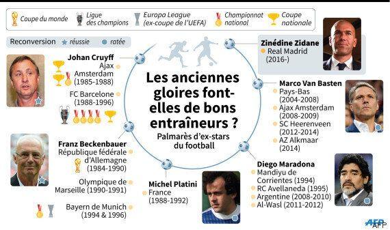 Comment Zinédine Zidane a transformé le Real