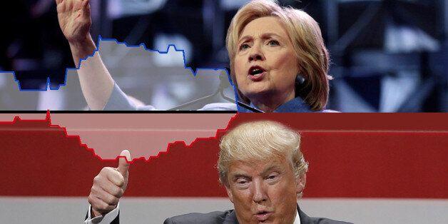 Les courbes des sondages s'inversent en cas de duel