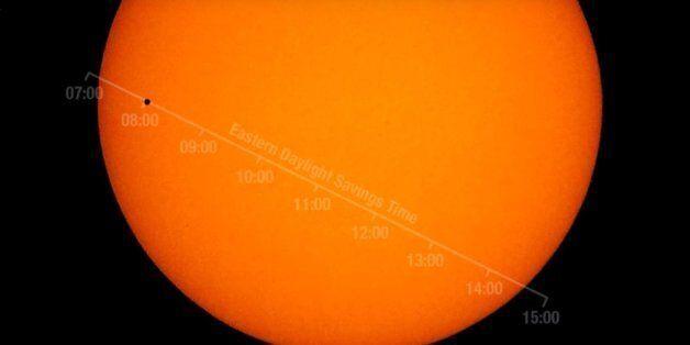 Pour observer le transit de Mercure, il y a toujours