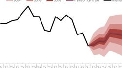 L'inflation risque de s'accélérer, avertit la Banque centrale