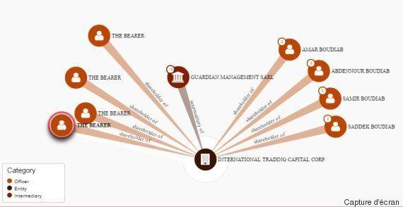 Panama Papers, nouvelle liste