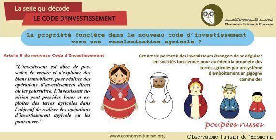 Tunisie: Les terres agricoles sont-elles menacées par l'État