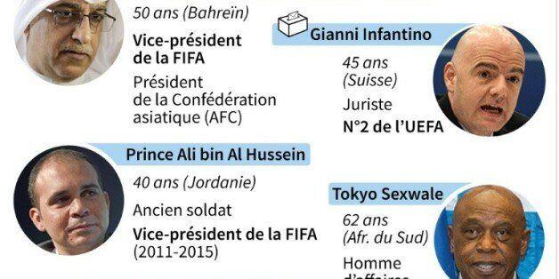Fifa: une élection en terrain