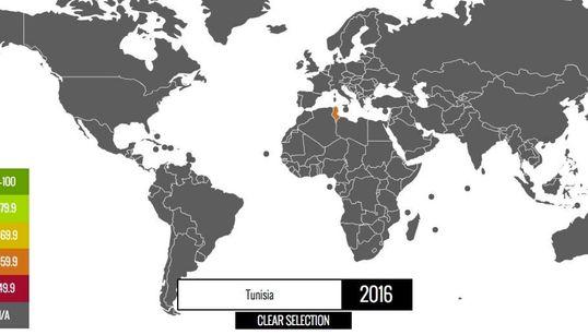 Liberté économique: La Tunisie chute encore dans le