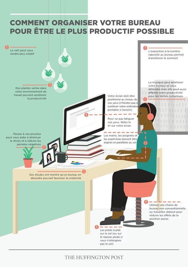 Comment organiser votre bureau pour être le plus productif possible