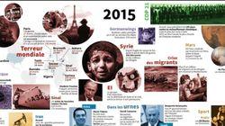 Année 2015: les évènements qui ont dominé l'actualité du