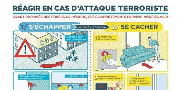Une affiche sur la façon de réagir en cas d'attaque terroriste diffusée par le