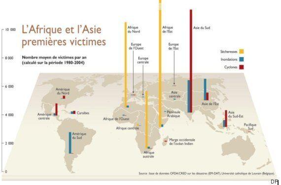 La lutte pour la survie et la justice climatique en Afrique du