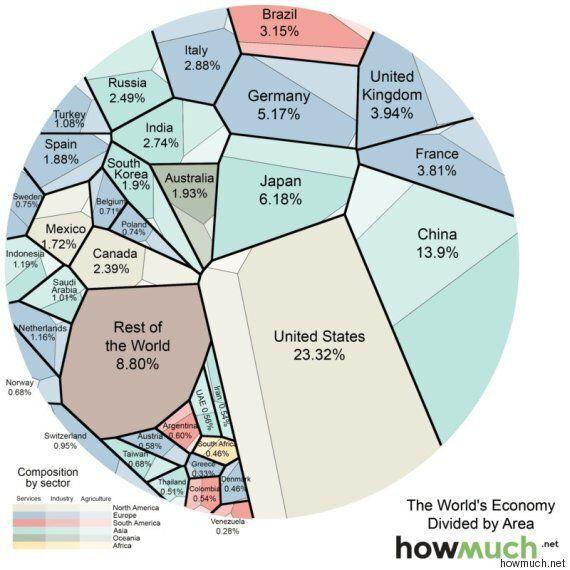 Représentation des pays selon le PIB, la carte du monde se voit