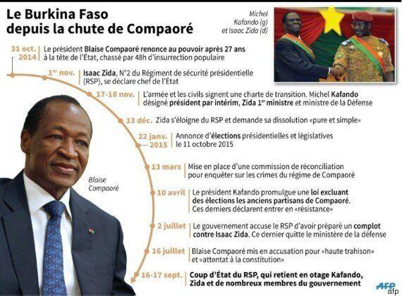 Burkina : confronté à des sanctions, le putschiste Diendéré discute avec des responsables