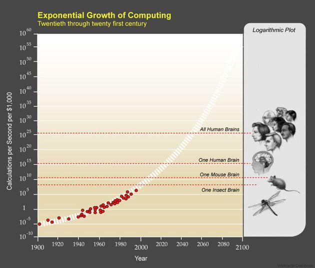 Comment le futur de l'intelligence artificielle pourrait révolutionner le monde d'ici 25