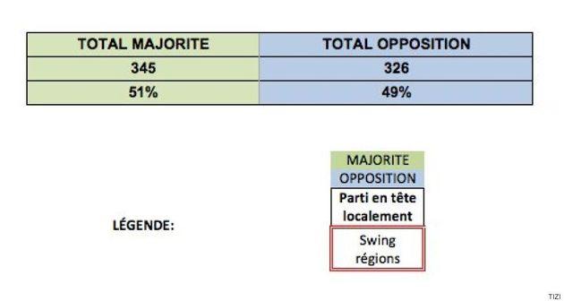 Elections régionales: Analyse et décryptage des tendances