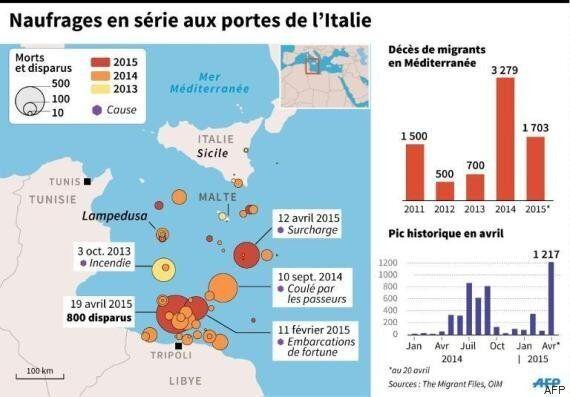 Libye: Intensification de l'immigration clandestine depuis la chute de