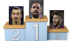 Qui aurait gagné le Ballon d'Or depuis 2008 si Messi et Ronaldo n'existaient