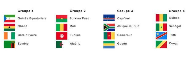 Coupe d'Afrique des nations: Tirage au sort, mode