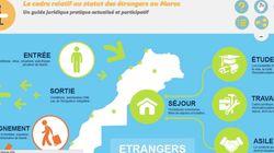 Étrangers au Maroc, consultez vos droits en