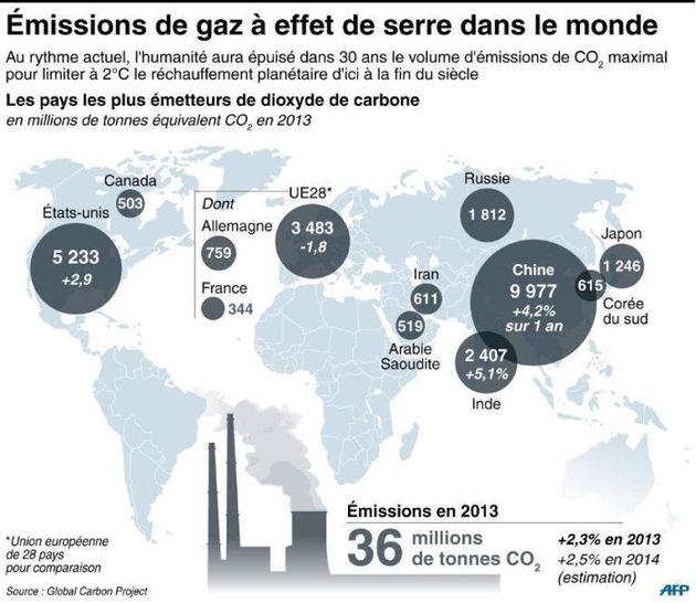 Les dirigeants du monde entier discutent du réchauffement climatique à