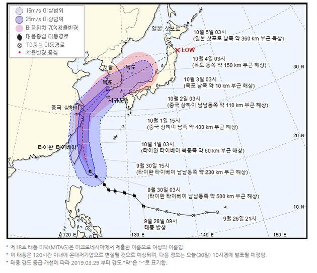 '강한 비' 무장한 태풍 미탁이 3일 한국에 상륙한다 (예상