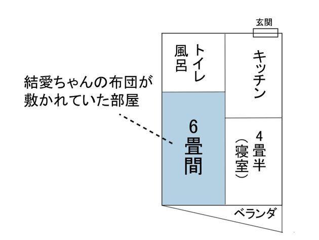 船戸結愛ちゃんが心肺停止で発見された現場のアパートの図面(検察側の冒頭陳述などから作成)