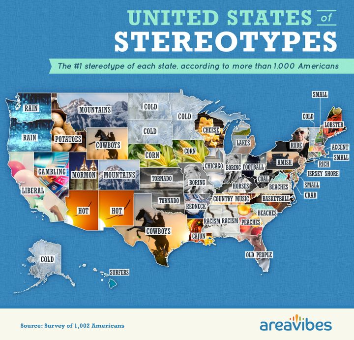 AreaVibes also asked respondents to share the three stereotypes they thought of first when considering different states.