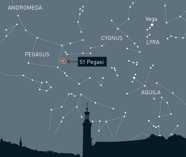 Le prix Nobel de physique 2019 a récompensé la découverte de 51 Pegasi b, la première