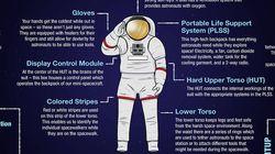 Voici la combinaison que portera la première femme à marcher sur la Lune en