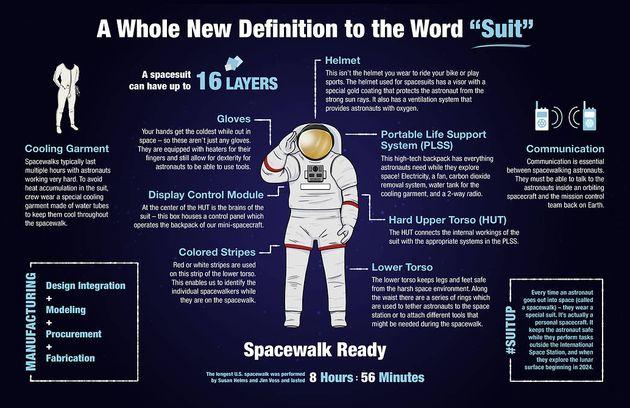 La nouvelle combinaison spatiale sera la première à envoyer une femme sur la Lune en 2024 au cours du...