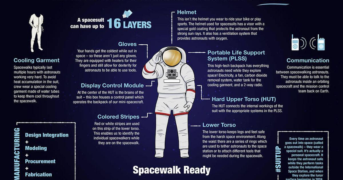 La combinaison spatiale que portera la première femme à marcher sur la Lune en 2024