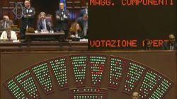 Taglio plebiscitario: approvata in via definitiva la legge per la riduzione dei