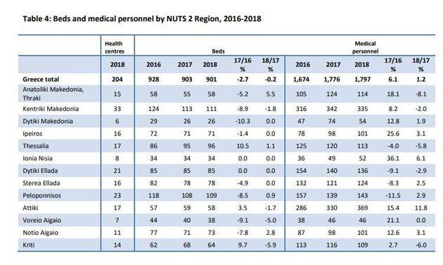 Οι ψυχιατρικές κλινικές στην Ευρώπη γεμίζουν ασθενείς. Έχουν όμως τον εξοπλισμό για να