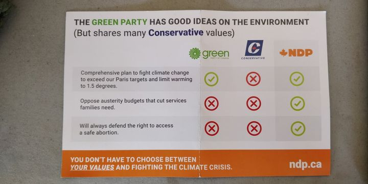 A flyer, released by the NDP, claims that besides climate change, the Green Party is similar to the Conservatives.