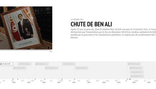 La Tunisie depuis la chute de Ben Ali en une chronologie