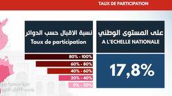 ISIE: Le taux de participation au second tour de la présidentielle à 11h45 atteint