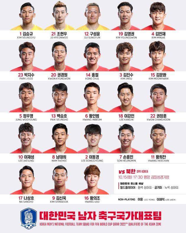 평양서 열리는 한국 대 북한전 앞두고 선수들의 배번이